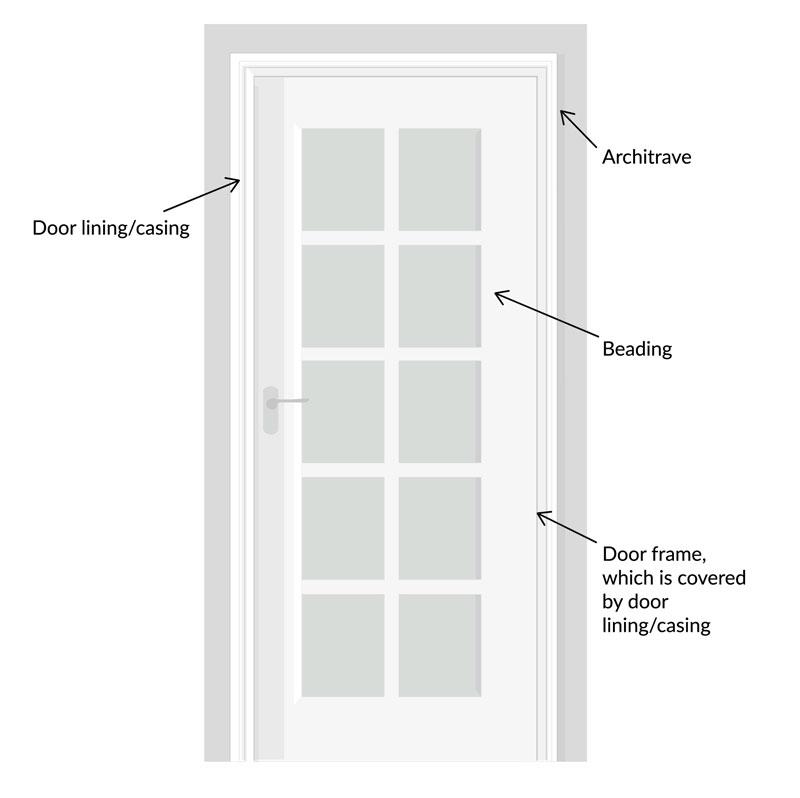 door-parts-diagram